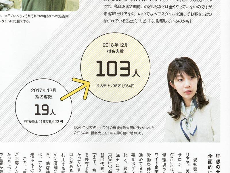 デビュー1年で月売上100万円以上(指名売上96万円) 若手スタイリストがIT戦略で育つ取材を受けました!